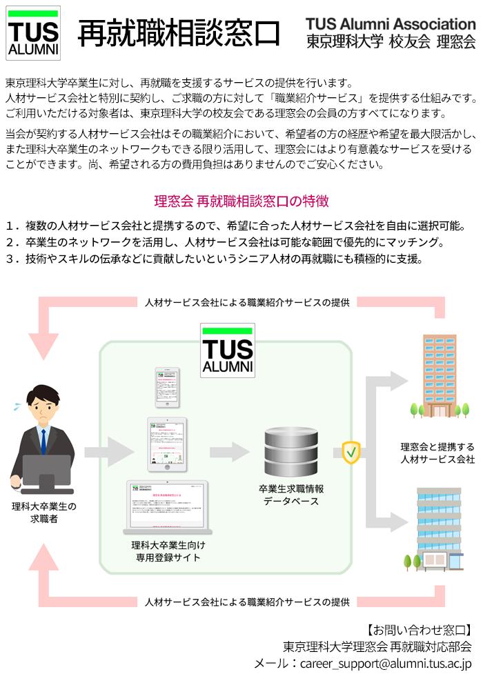 career_support_risoukai_02